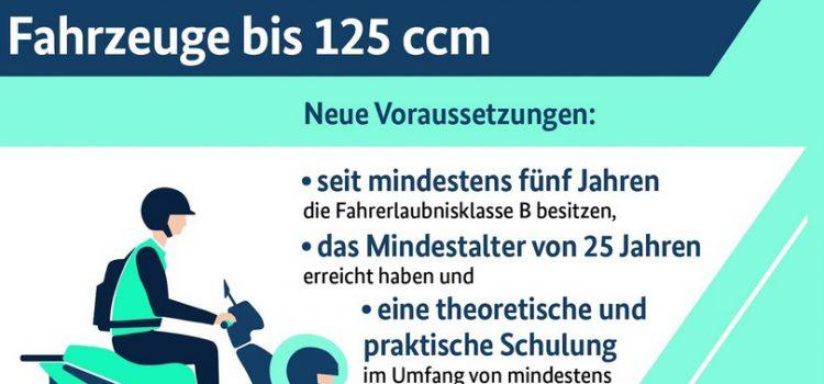 A1 Motorrad / Roller 125ccm mit Autoführerschein (Klasse B) fahren! Erleichterung ab 31.12.2019.